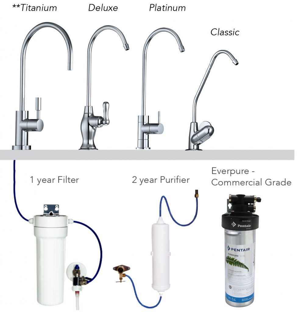 Under Bench Water Filters - large