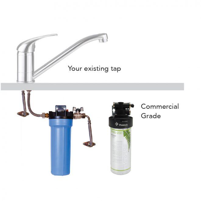 inline water filter