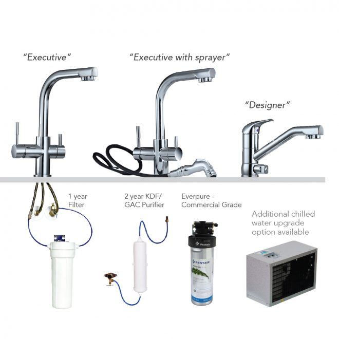 Tri-Flow Mixer System
