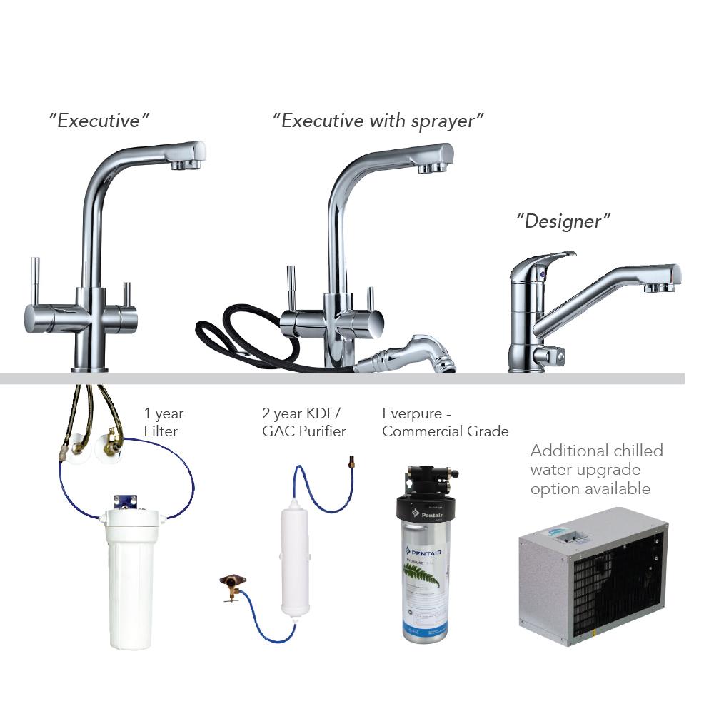 Tri-Flow Mixer System